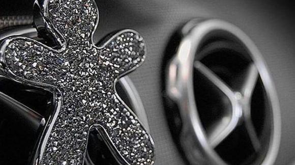 Новинка: ароматизаторы для авто и гардероба